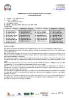 N.10 Cmpto de C. y L. Infantil de Verano