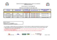 PLANNING ENTRENAMIENTOS ENERO-MARZO 2020