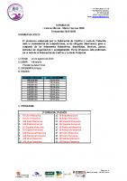 NM04 I Control Marcas- Master Verano 2020
