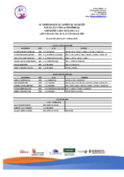 SELECCION C. y L. ALEVÍN 2021